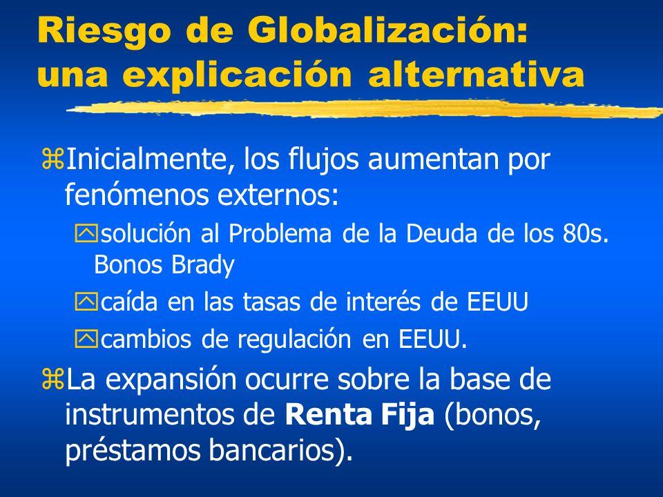Riesgo de Globalización: una explicación alternativa zInicialmente, los flujos aumentan por fenómenos externos: ysolución al Problema de la Deuda de l