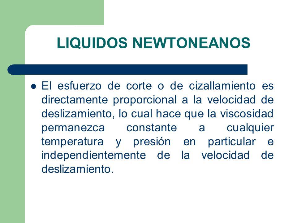 LIQUIDOS NEWTONEANOS El esfuerzo de corte o de cizallamiento es directamente proporcional a la velocidad de deslizamiento, lo cual hace que la viscosi
