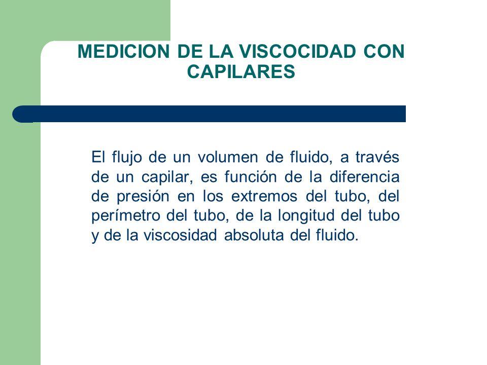 MEDICION DE LA VISCOCIDAD CON CAPILARES El flujo de un volumen de fluido, a través de un capilar, es función de la diferencia de presión en los extrem