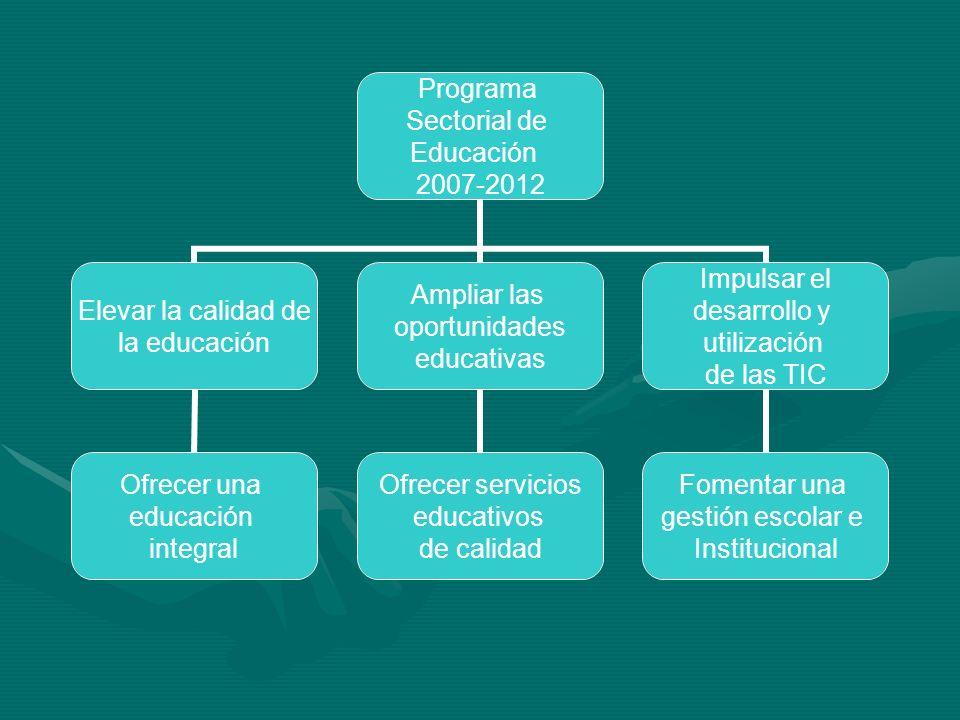 Programa Sectorial de Educación 2007-2012 Elevar la calidad de la educación Ofrecer una educación integral Ampliar las oportunidades educativas Ofrece