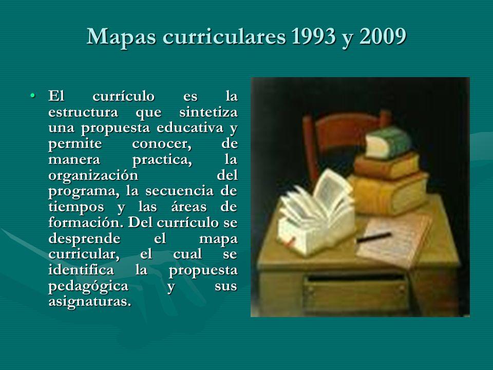 Mapas curriculares 1993 y 2009 El currículo es la estructura que sintetiza una propuesta educativa y permite conocer, de manera practica, la organizac