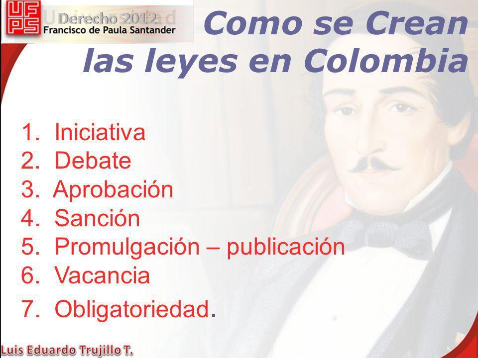Como se Crean las leyes en Colombia 1. Iniciativa 2. Debate 3. Aprobación 4. Sanción 5. Promulgación – publicación 6. Vacancia 7. Obligatoriedad.