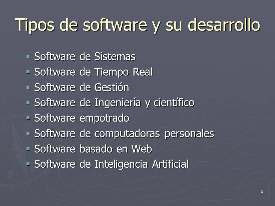 2 Tipos de software y su desarrollo Software de Sistemas Software de Sistemas Software de Tiempo Real Software de Tiempo Real Software de Gestión Soft