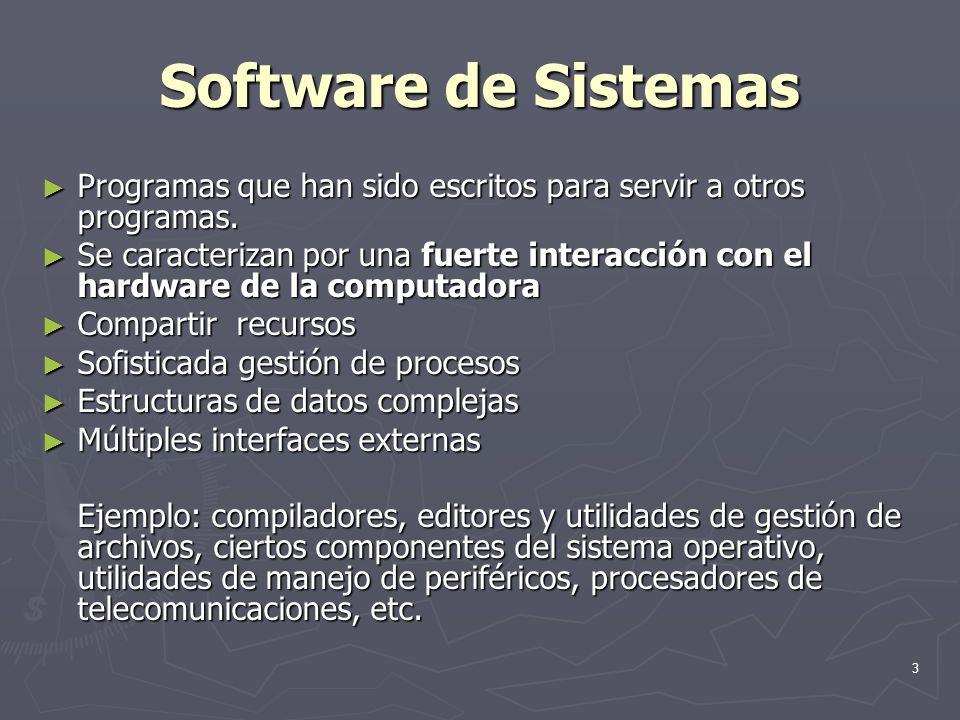 3 Software de Sistemas Programas que han sido escritos para servir a otros programas. Programas que han sido escritos para servir a otros programas. S