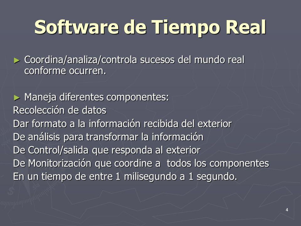 4 Software de Tiempo Real Coordina/analiza/controla sucesos del mundo real conforme ocurren. Coordina/analiza/controla sucesos del mundo real conforme