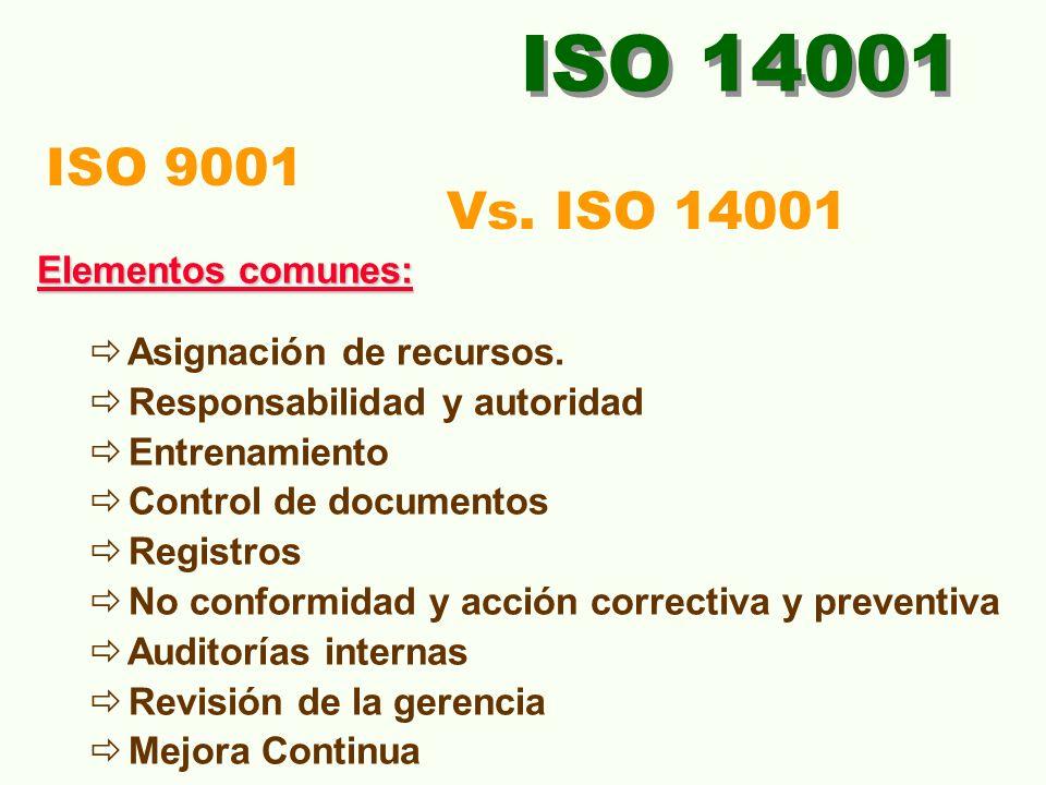 ISO 14001 ¿A quien aplica? Es aplicable a cualquier organización que desee, independientemente del tipo, tamaño y condiciones geográficas, culturales