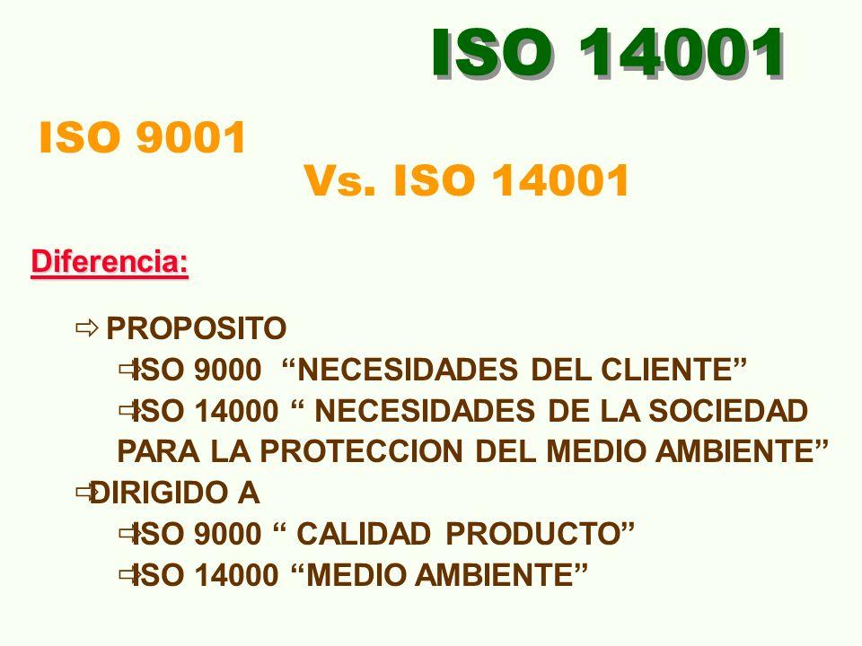 ISO 14001 ISO 9001 Elementos comunes: Asignación de recursos. Responsabilidad y autoridad Entrenamiento Control de documentos Registros No conformidad