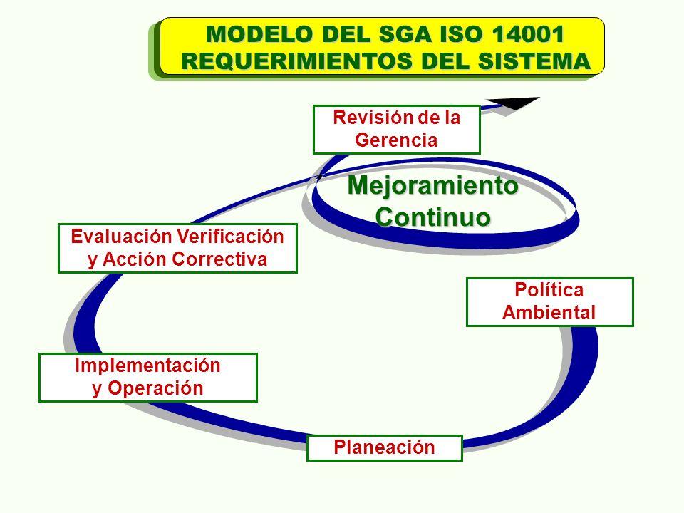 GESTIÓN AMBIENTAL COMO UNA EXTENSION DE ASEGURAMIENTO DE CALIDAD SAC tiene por objeto proveer confianza a los requisitos definidos para productos y se