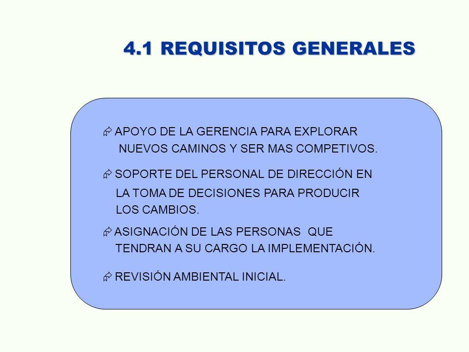 REQUISITOS EXIGIDOS EN LA NORMA NTC ISO 14001 NTC ISO 14001