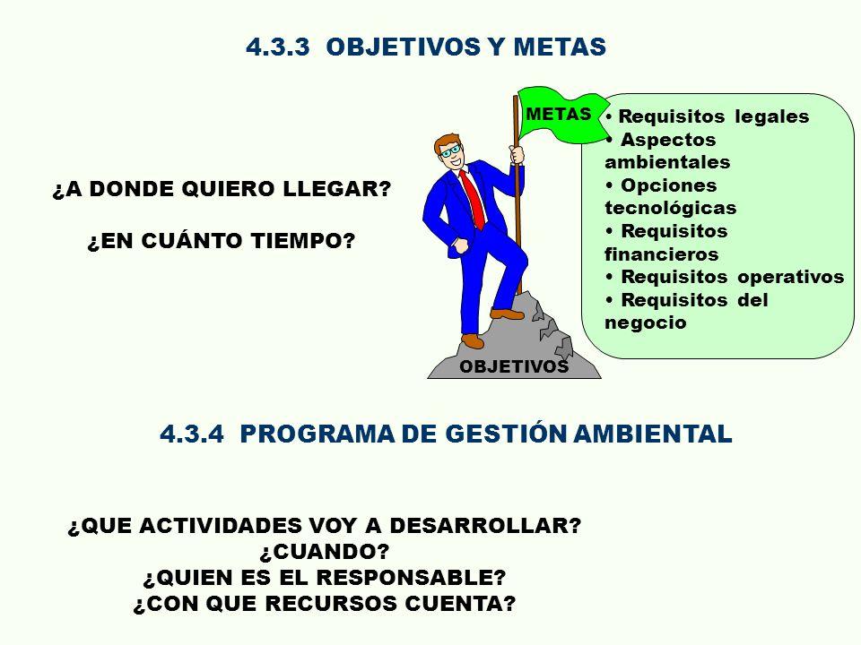 4.3.2 REQUISITOS LEGALES MINISTERIO DEL MEDIO AMBIENTE UNIDADES AMBIENTALES URBANAS CORPORACIONES AUTÓNOMAS REGIONALES MINISTERIO DE SALUD MINISTERIO
