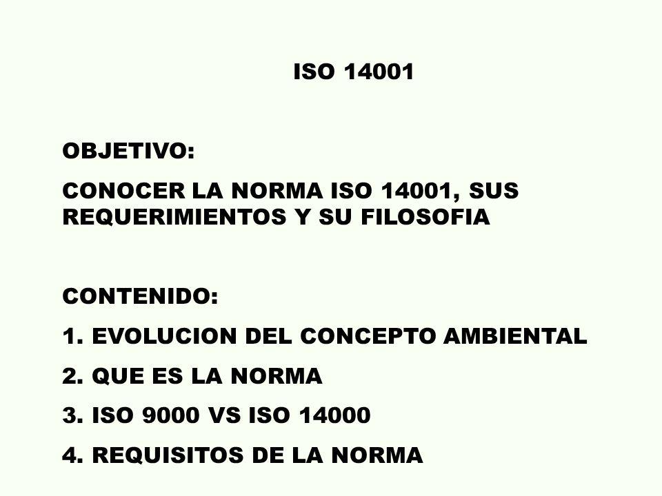 ISO 14001 OBJETIVO: CONOCER LA NORMA ISO 14001, SUS REQUERIMIENTOS Y SU FILOSOFIA CONTENIDO: 1.