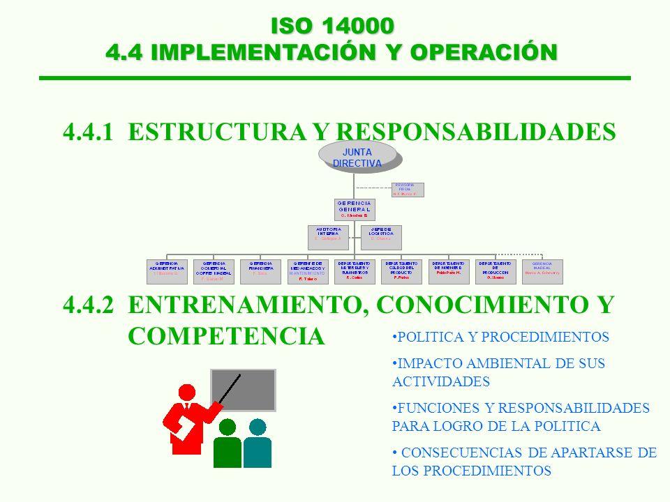 4.3.3 OBJETIVOS Y METAS 4.3.4 PROGRAMA DE GESTIÓN AMBIENTAL ¿A DONDE QUIERO LLEGAR? ¿EN CUÁNTO TIEMPO? Requisitos legales Aspectos ambientales Opcione