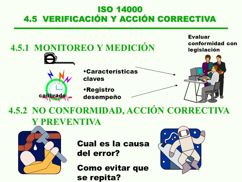 ISO 14000 4.4 IMPLEMENTACIÓN Y OPERACIÓN 4.4.7 PREPARACIÓN DE EMERGENCIAS Identificar situaciones potenciales de emergencia y realizar simulacros. inc
