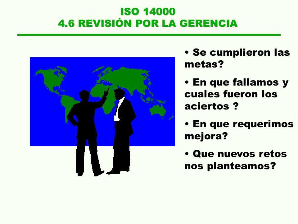 ISO 14000 4.5 VERIFICACIÓN Y ACCIÓN CORRECTIVA 4.5.3 REGISTROS 4.5.4 AUDITORIAS AL SGA Identificación, mantenimiento y disposición de registros ambien