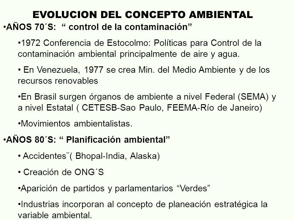 ISO 14001 OBJETIVO: CONOCER LA NORMA ISO 14001, SUS REQUERIMIENTOS Y SU FILOSOFIA CONTENIDO: 1. EVOLUCION DEL CONCEPTO AMBIENTAL 2. QUE ES LA NORMA 3.