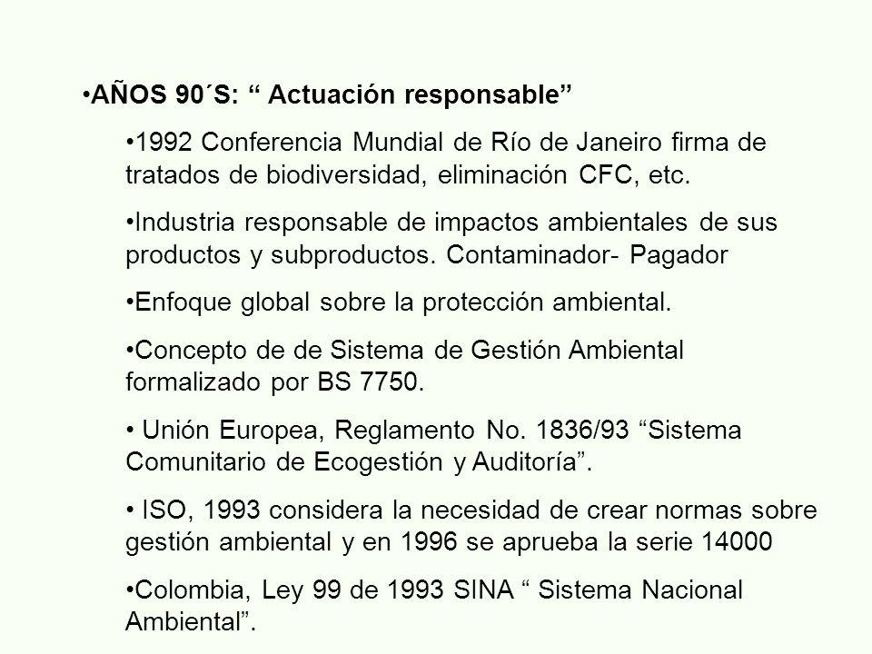 AÑOS 90´S: Actuación responsable 1992 Conferencia Mundial de Río de Janeiro firma de tratados de biodiversidad, eliminación CFC, etc.