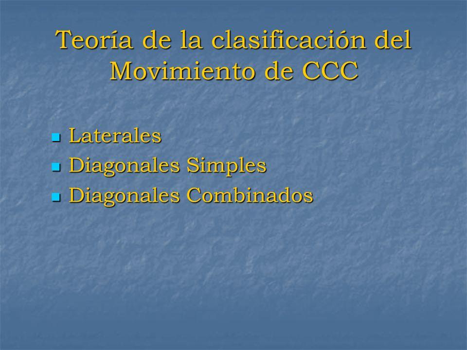 Teoría de la clasificación del Movimiento de CCC Laterales Laterales Diagonales Simples Diagonales Simples Diagonales Combinados Diagonales Combinados