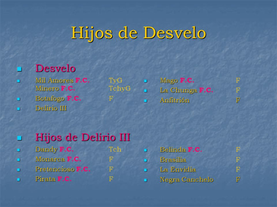 Hijos de Desvelo Desvelo Desvelo Mil Amores Minero Mil Amores F.C. TyG Minero F.C. TchyG Botafogo Botafogo F.C. F Delirio III Delirio III Hijos de Del