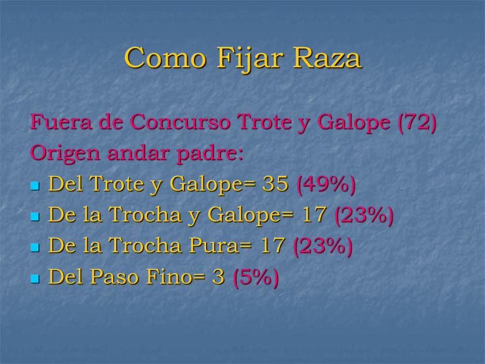 Como Fijar Raza Fuera de Concurso Trote y Galope (72) Origen andar padre: Del Trote y Galope= 35 (49%) Del Trote y Galope= 35 (49%) De la Trocha y Gal