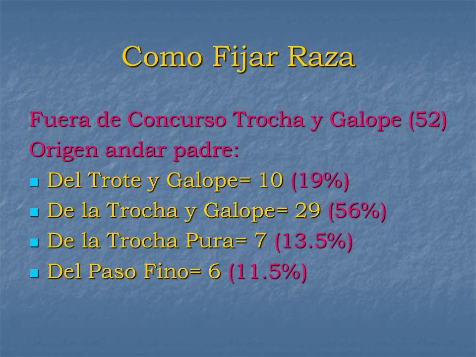 Como Fijar Raza Fuera de Concurso Trocha y Galope (52) Origen andar padre: Del Trote y Galope= 10 (19%) Del Trote y Galope= 10 (19%) De la Trocha y Ga