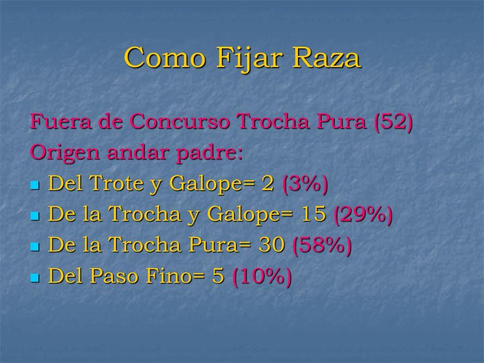Como Fijar Raza Fuera de Concurso Trocha Pura (52) Origen andar padre: Del Trote y Galope= 2 (3%) Del Trote y Galope= 2 (3%) De la Trocha y Galope= 15