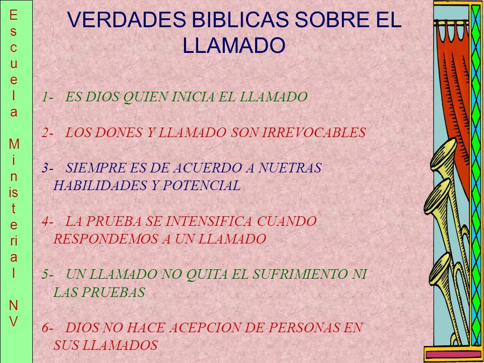 E s c u e l a M i n is t e ri a l N V VERDADES BIBLICAS SOBRE EL LLAMADO 1-ES DIOS QUIEN INICIA EL LLAMADO 2-LOS DONES Y LLAMADO SON IRREVOCABLES 3-SI