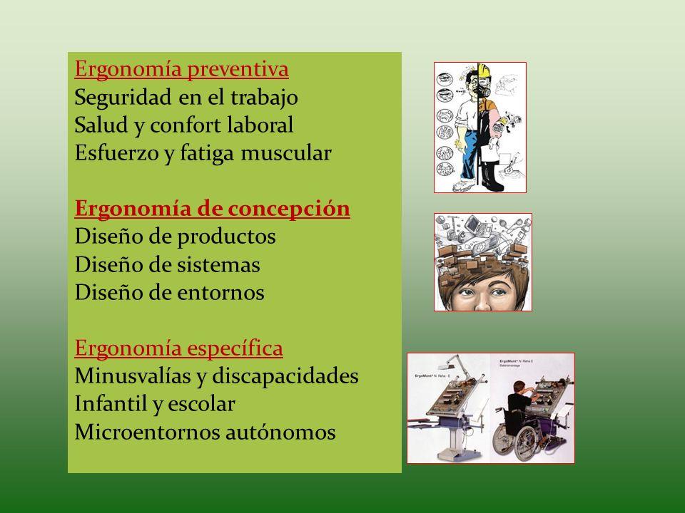 Ergonomía preventiva Seguridad en el trabajo Salud y confort laboral Esfuerzo y fatiga muscular Ergonomía de concepción Diseño de productos Diseño de