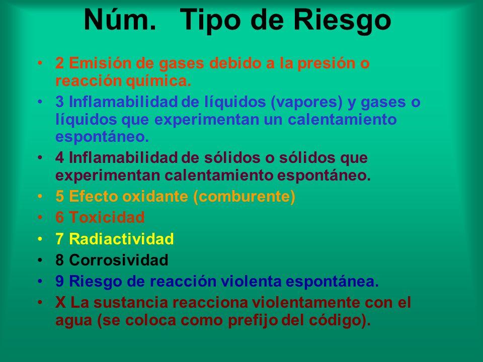 PANEL NARANJA X33 1203 N° DE RIESGO N° DE NACIONES UNIDAS PROHIBICION DE UTILIZAR AGUA