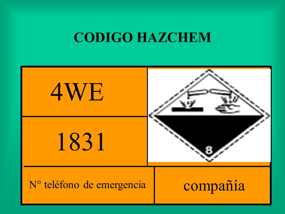 2 -Numero de ONU los mismos que en el caso del ADR /RID 3 -Etiquetas del peligro principal 4- Logotipo de la empresa 5-Numero de teléfono de emergenci