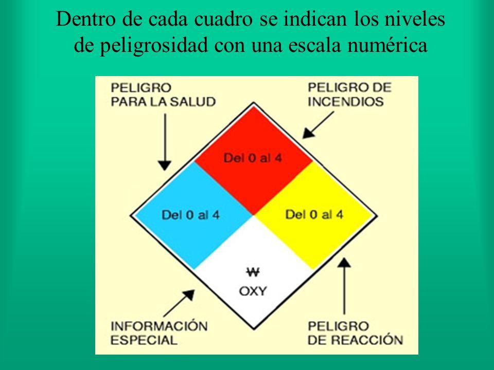 ROJO: Con este color se indican los riesgos a la inflamabilidad. AZUL: Con este color se indican los riesgos a la salud. AMARILLO: Con este color se i
