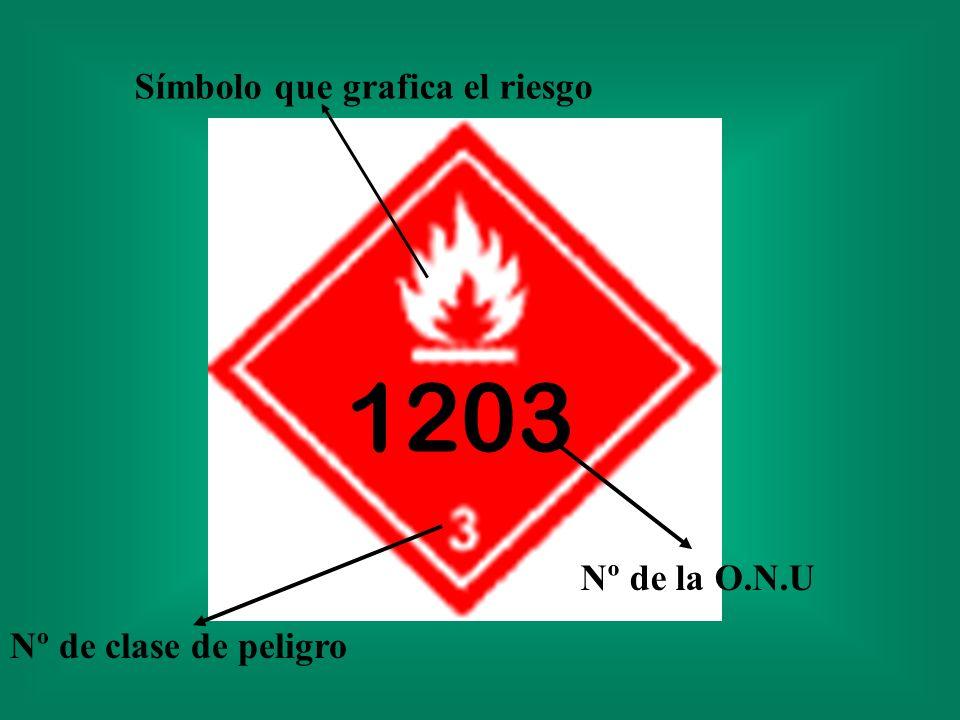 D.O.T Es de aplicación obligatoria en el trasporte de mercancías peligrosas por CARRETERA, en los Estados Unidos de Norteamérica