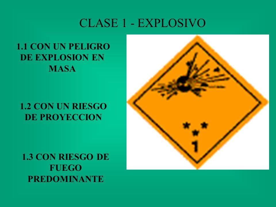 SISTEMA DE CLASIFICACION DE RIESGO CLASE 1- Explosivos CLASE 2 - Gases CLASE 3 – Líquidos inflamables CLASE 4 – Solidos inflamables CLASE 5 – Sustanci