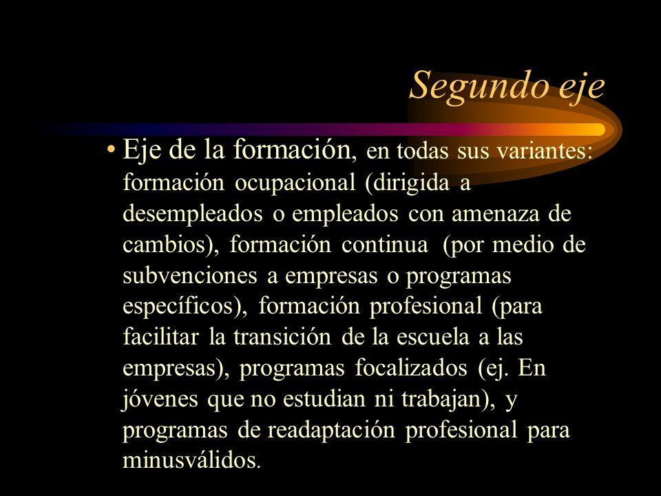 Segundo eje Eje de la formación, en todas sus variantes: formación ocupacional (dirigida a desempleados o empleados con amenaza de cambios), formación