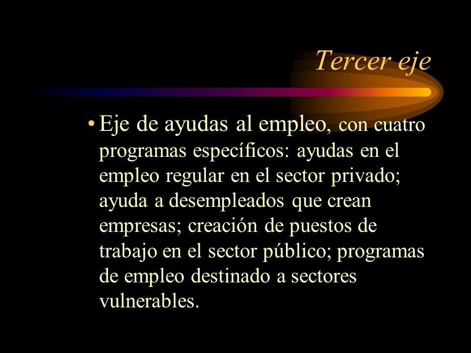 Tercer eje Eje de ayudas al empleo, con cuatro programas específicos: ayudas en el empleo regular en el sector privado; ayuda a desempleados que crean