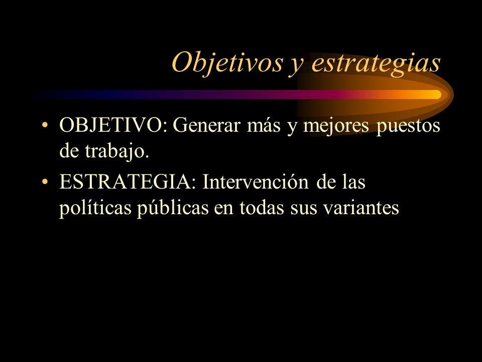 Objetivos y estrategias OBJETIVO: Generar más y mejores puestos de trabajo. ESTRATEGIA: Intervención de las políticas públicas en todas sus variantes