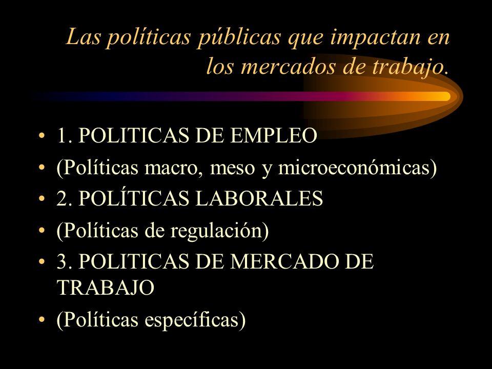 Las políticas públicas que impactan en los mercados de trabajo. 1. POLITICAS DE EMPLEO (Políticas macro, meso y microeconómicas) 2. POLÍTICAS LABORALE