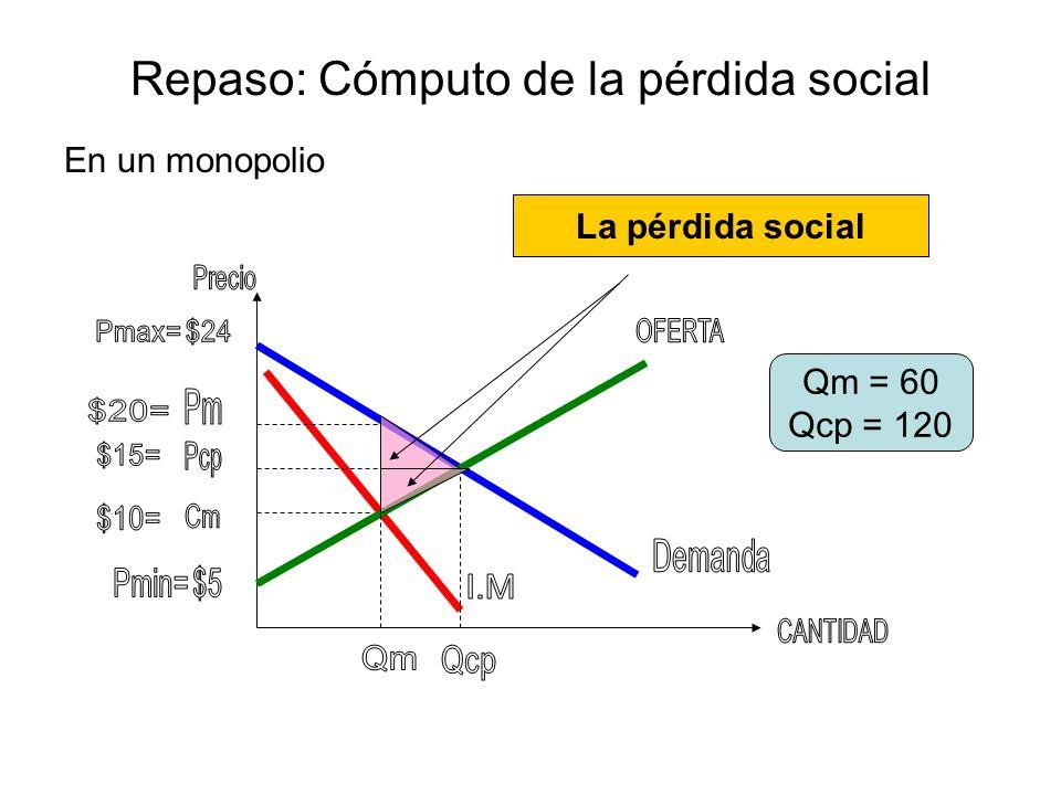 V.La regulación del monopolio El monopolio tiene un enorme poder de fijar el precio del producto.