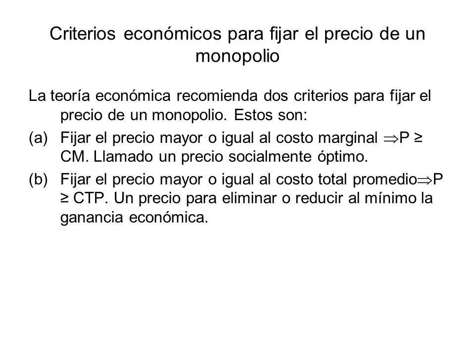Análisis gráfico P CM Monopolio no regulado (IM CM)