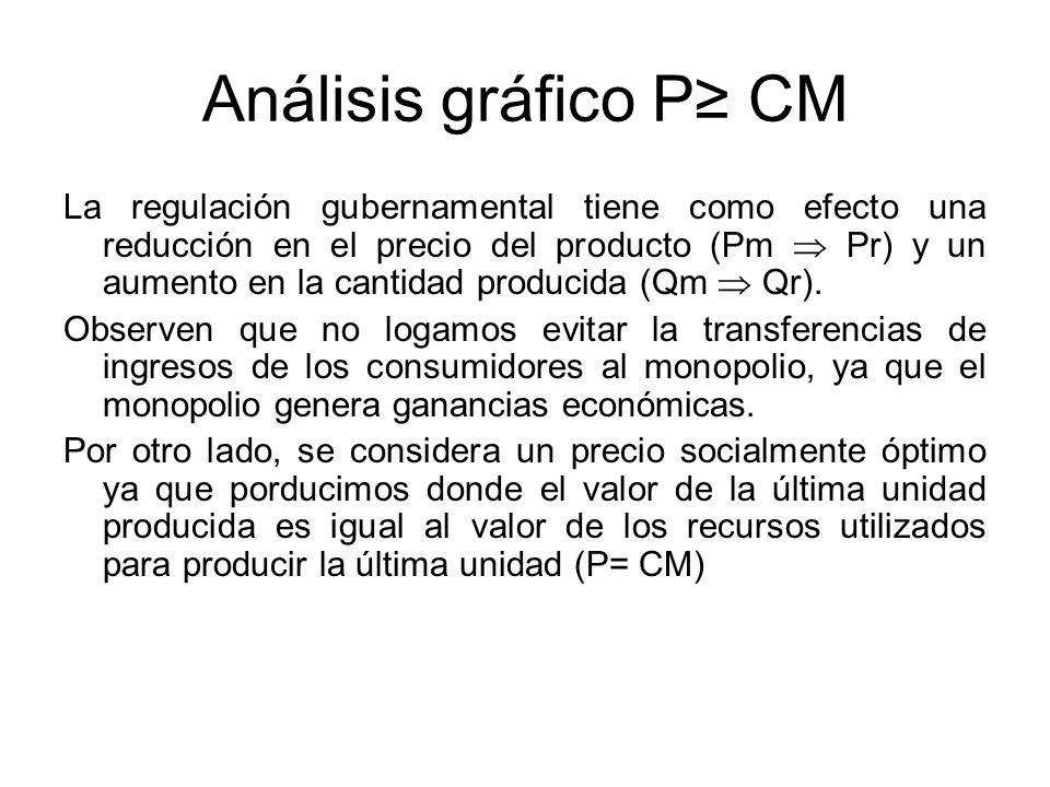Análisis gráfico P CTP Monopolio no regulado (P CTP) El precio no es socialmente óptimo, ya que el Pr* < CM
