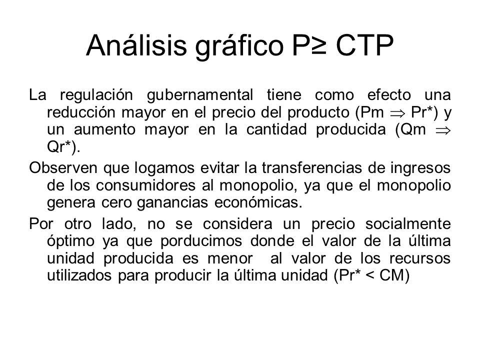 Análisis gráfico P CTP La regulación gubernamental tiene como efecto una reducción mayor en el precio del producto (Pm Pr*) y un aumento mayor en la c