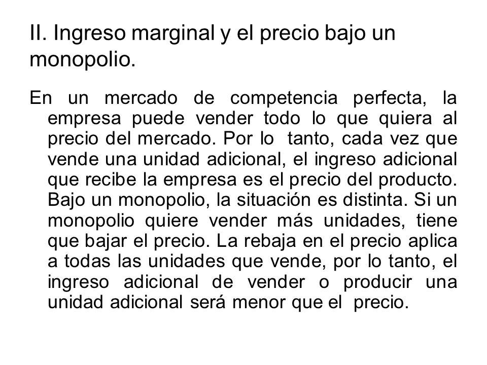 II. Ingreso marginal y el precio bajo un monopolio. En un mercado de competencia perfecta, la empresa puede vender todo lo que quiera al precio del me