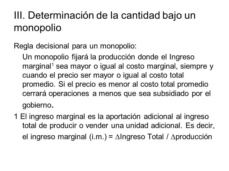 Representación gráfica de la determinación de cantidad bajo un monopolio Ganancia El monopolio fija el nivel de producción donde IM=CM.