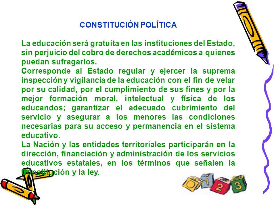 CONSTITUCIÓN POLÍTICA La educación será gratuita en las instituciones del Estado, sin perjuicio del cobro de derechos académicos a quienes puedan sufr