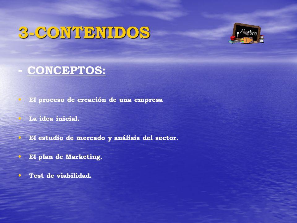 3-CONTENIDOS - CONCEPTOS: El proceso de creación de una empresa La idea inicial. El estudio de mercado y análisis del sector. El plan de Marketing. Te