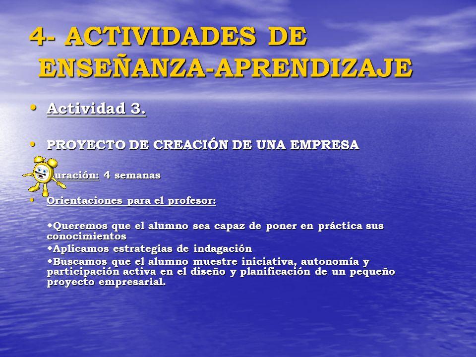 4- ACTIVIDADES DE ENSEÑANZA-APRENDIZAJE Actividad 3. Actividad 3. PROYECTO DE CREACIÓN DE UNA EMPRESA PROYECTO DE CREACIÓN DE UNA EMPRESA Duración: 4