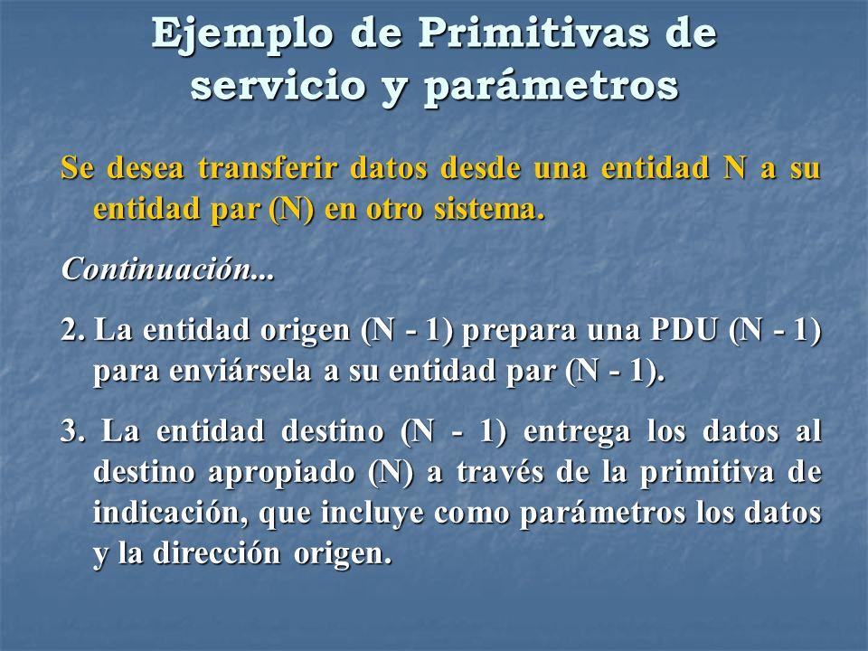 Ejemplo de Primitivas de servicio y parámetros Se desea transferir datos desde una entidad N a su entidad par (N) en otro sistema. Continuación... 2.