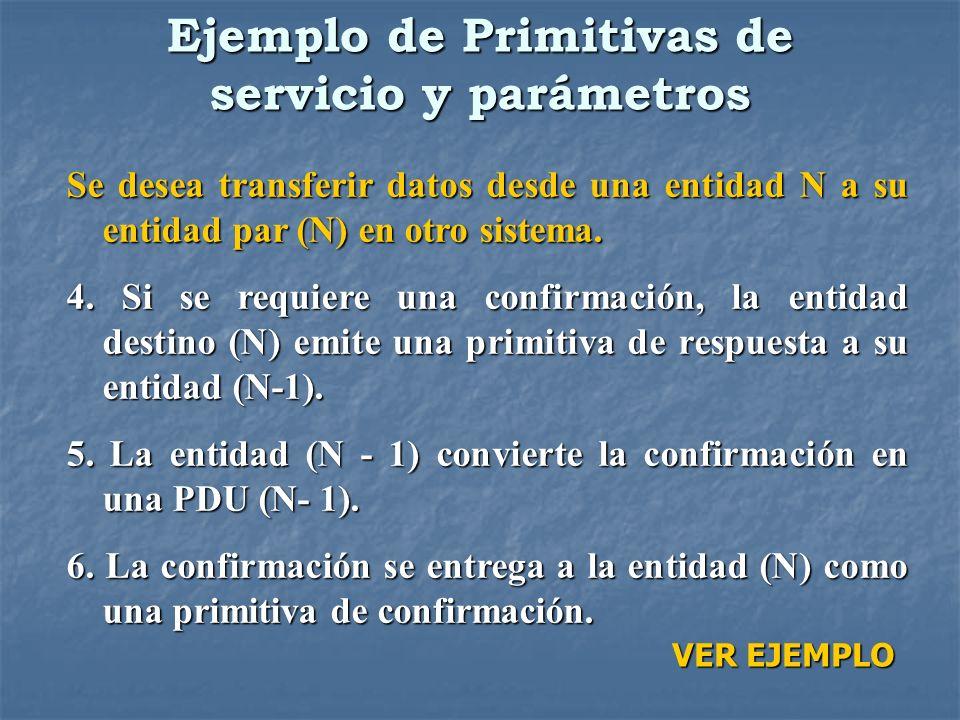 Ejemplo de Primitivas de servicio y parámetros Se desea transferir datos desde una entidad N a su entidad par (N) en otro sistema. 4. Si se requiere u