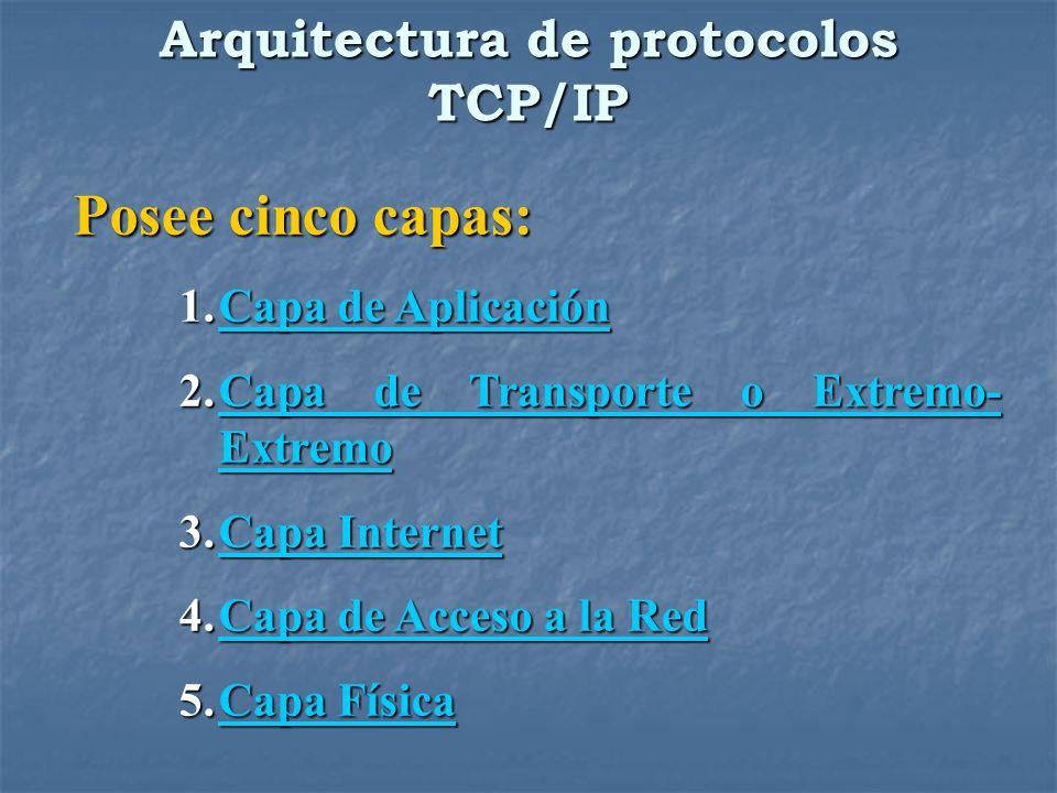 Arquitectura de protocolos TCP/IP Posee cinco capas: 1.Capa de Aplicación Capa de AplicaciónCapa de Aplicación 2.Capa de Transporte o Extremo- Extremo