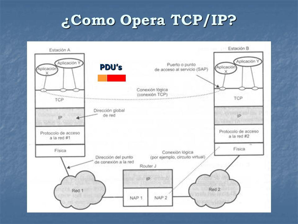 ¿Como Opera TCP/IP? PDUs