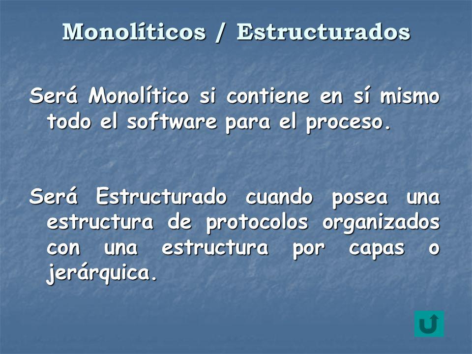 Monolíticos / Estructurados Será Monolítico si contiene en sí mismo todo el software para el proceso. Será Estructurado cuando posea una estructura de